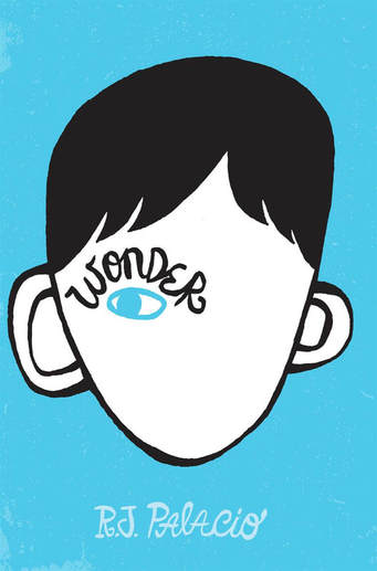 Book cover for Wonder by R. J. Palacio with a boy's white cartoon face on a blue background